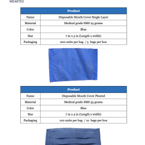 SURGICAL CAP AND SHOE COVERS / MOUTH COVERS (35-40 GSM)